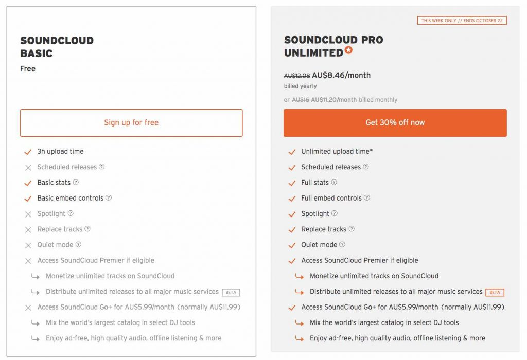 podcast hosting pricing Soundcloud