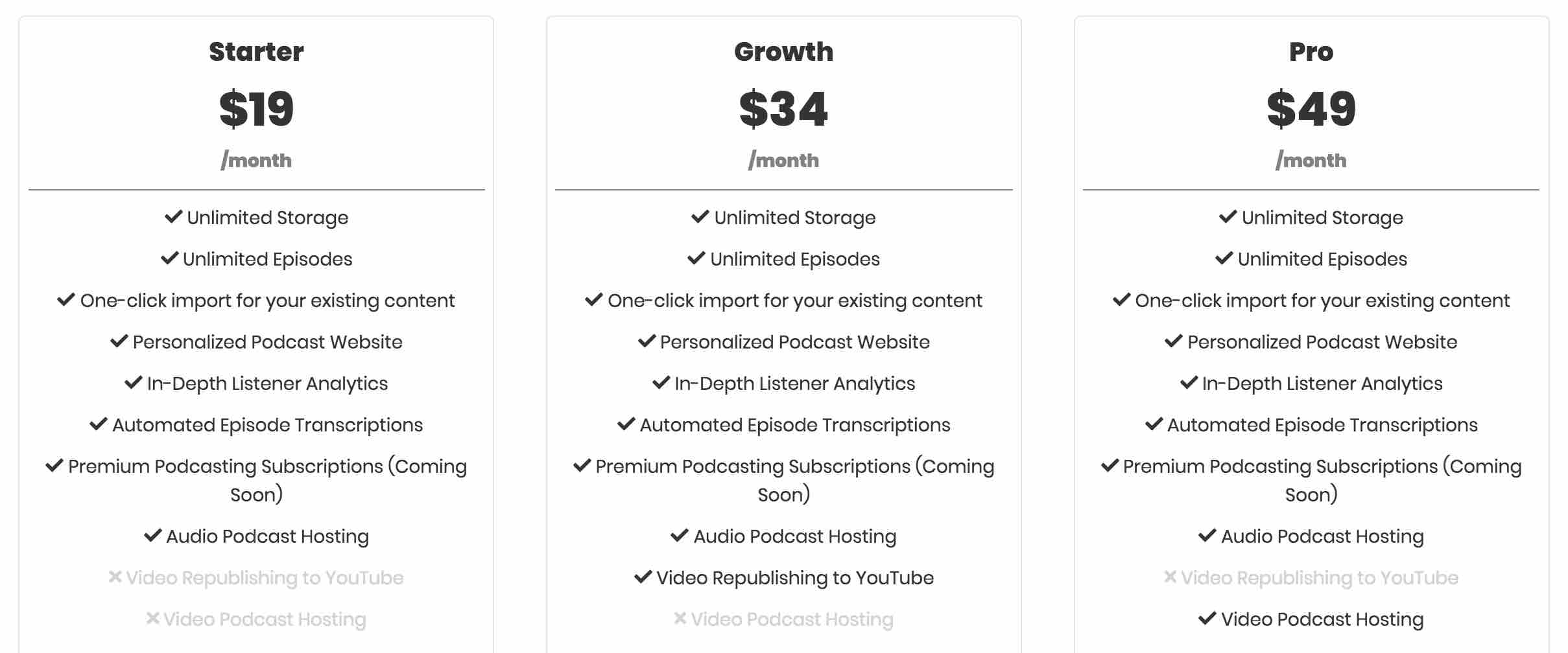 podcast hosting pricing Castos